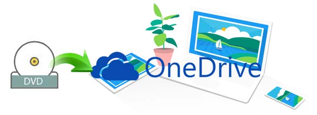 Digitize and Upload DVD to OneDrive