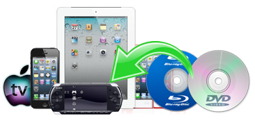 Blu-ray to Devices