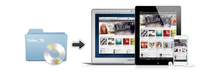 how to put mp4 on ipad without itunes