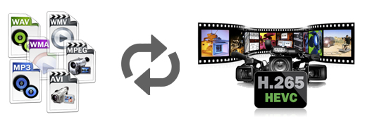 Best H 265 Encoder: Easily Convert Videos from and to H 265