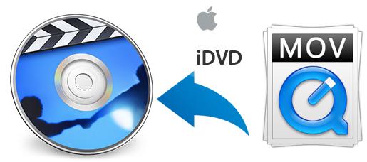Burn idvd image to dvd